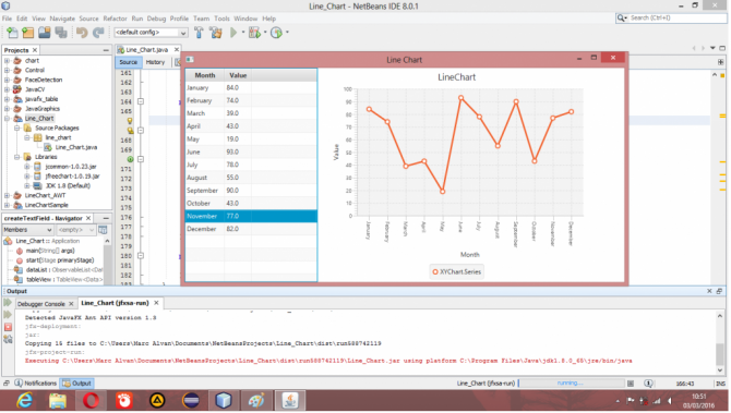 Tutorial Line Chart dengan NetBeans IDE